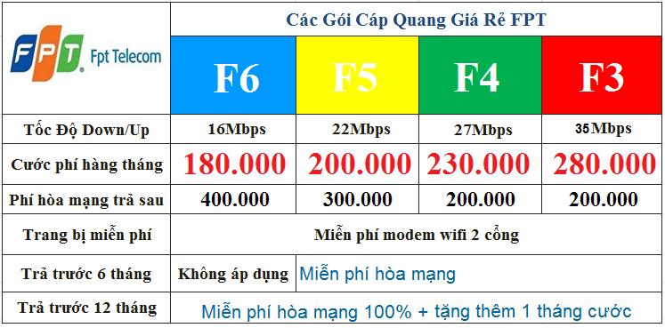 cap-quang-fpt-hp1